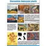 Elementele limbajului plastic / Culorile spectrului linear