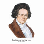 Set de portrete ale compozitorilor (28personaliăți)