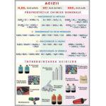 Substanțe compuse. Proprietăți şi utilizări practice. Acizi