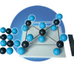 Model CO₂