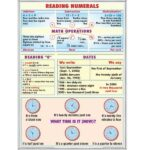 Reading Numerals / Rules of reading vowels (2)