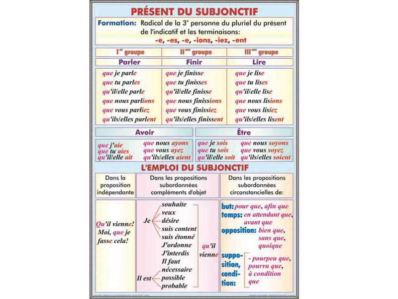 subjunctive form essayer