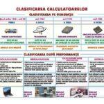 Clasificarea calculatoarelor / Purtători de informație