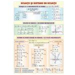 Ecuaţii ți sisteme cu o necunoscută / Elemente de trigonometrie