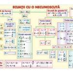 Ecuații cu o necunoscută / Prisma