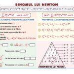 Binomul lui Newton / Elemente de combinatorică