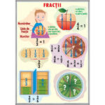 Fracții / Unități de măsurat pentru timp