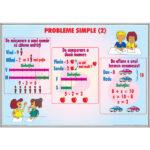 Probleme simple(2) / Tabelul claselor și ordinelor(1)