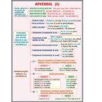 Adverbul (2) / Prepoziția