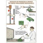 Regulile de protecție a muncii (metale)(I) / Arta olăritului(II)